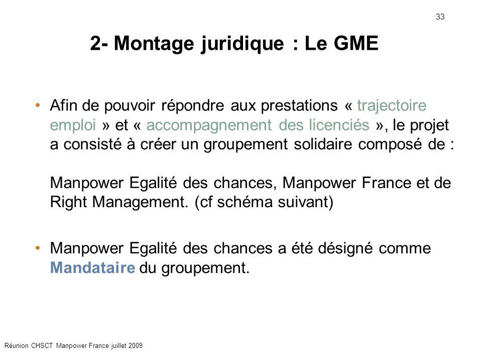 2- Montage juridique : Le GME