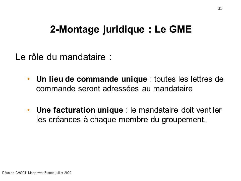 2-Montage juridique : Le GME