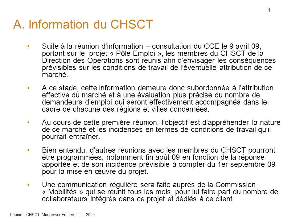 A. Information du CHSCT