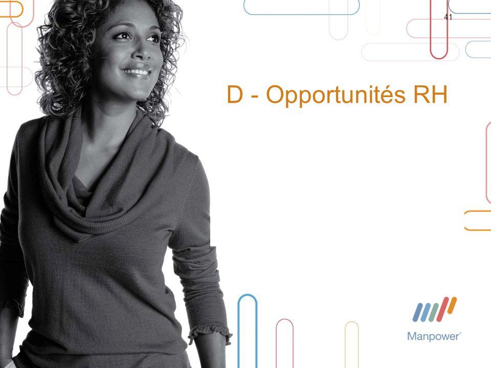 D - Opportunités RH
