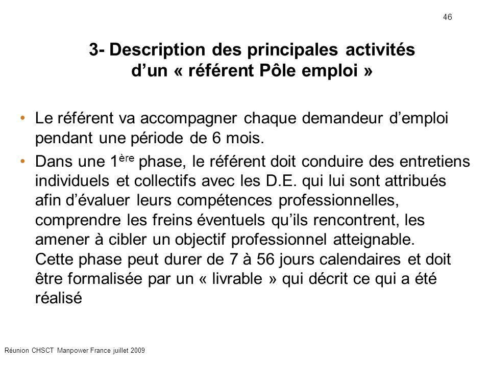 3- Description des principales activités d'un « référent Pôle emploi »
