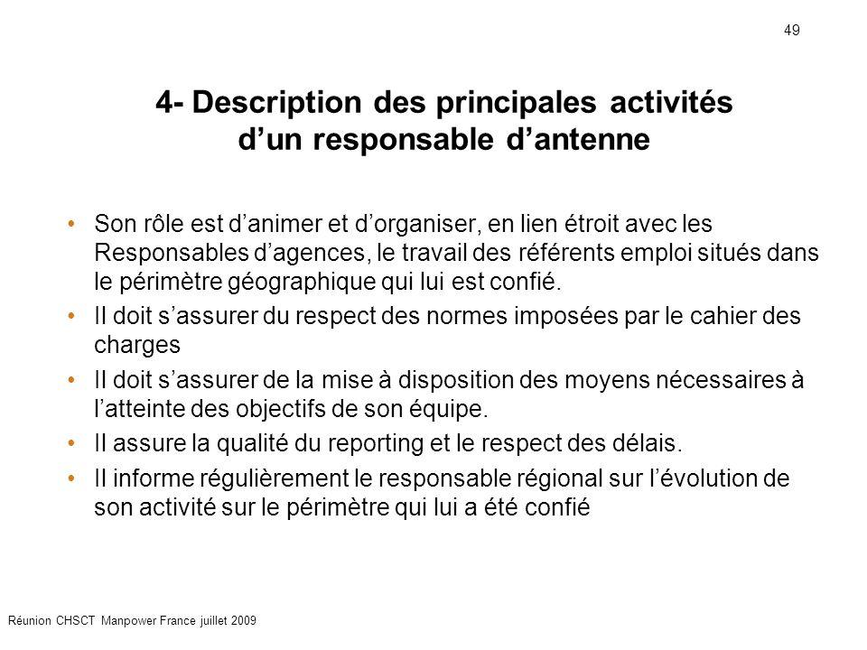 4- Description des principales activités d'un responsable d'antenne