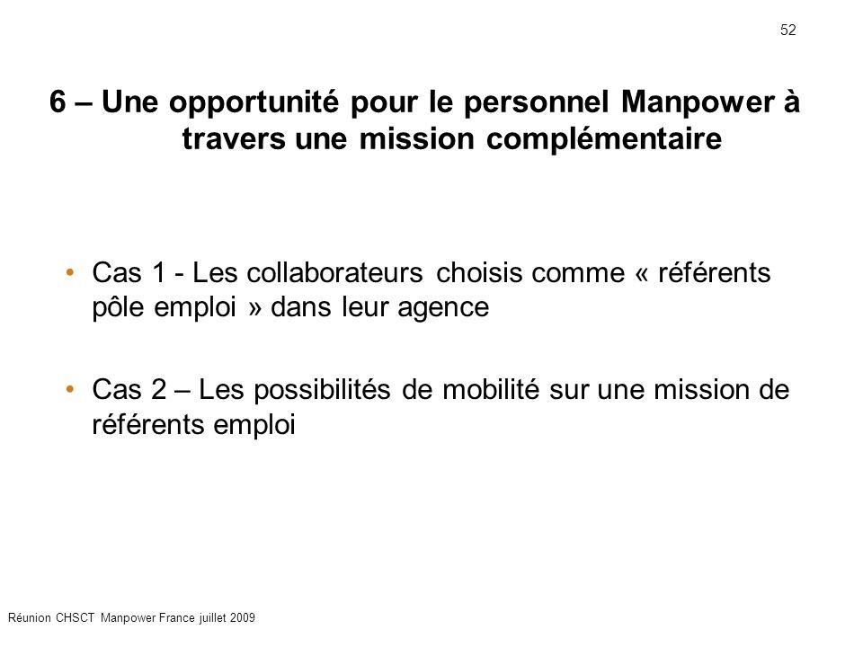 6 – Une opportunité pour le personnel Manpower à travers une mission complémentaire