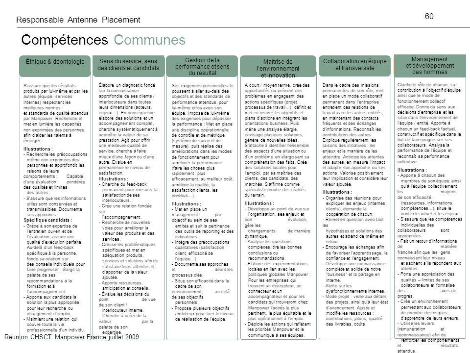 Compétences Communes Responsable Antenne Placement