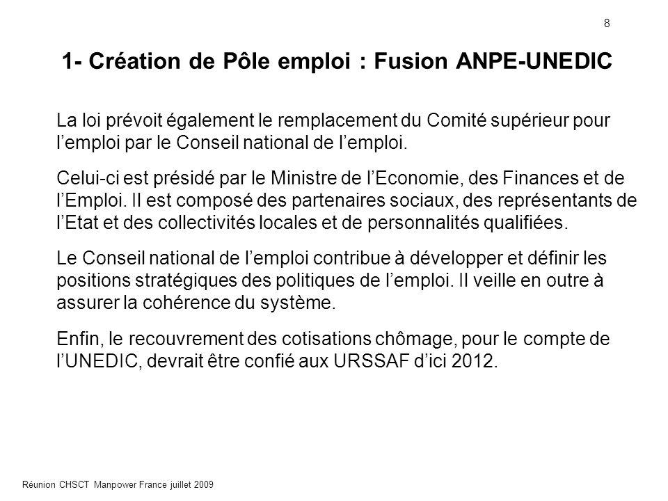 1- Création de Pôle emploi : Fusion ANPE-UNEDIC