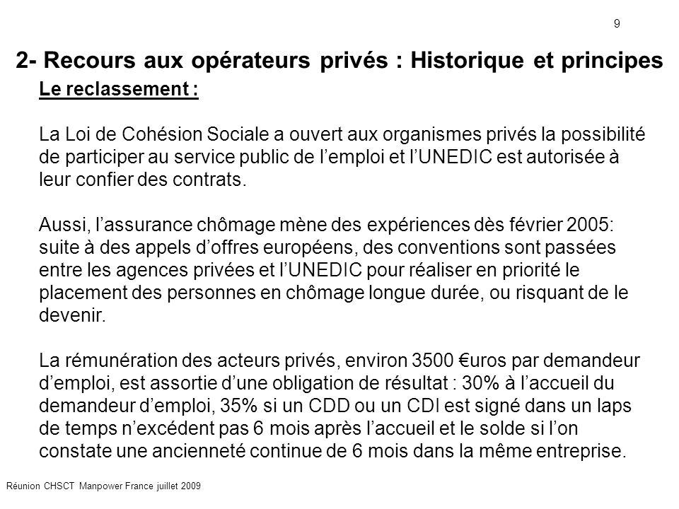 2- Recours aux opérateurs privés : Historique et principes