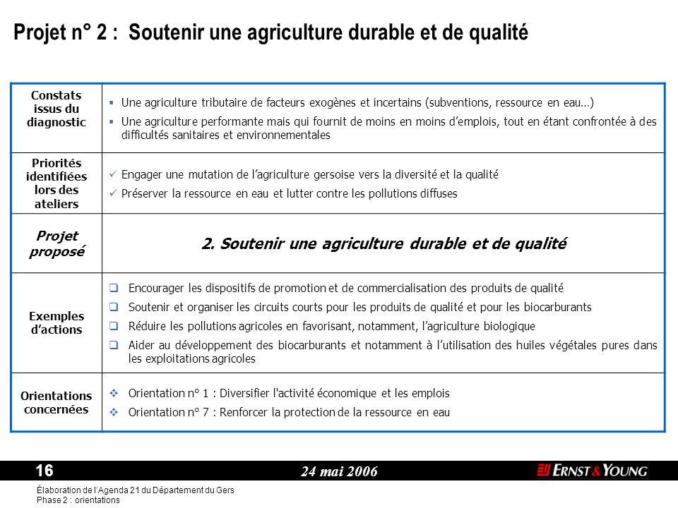 Projet n° 2 : Soutenir une agriculture durable et de qualité