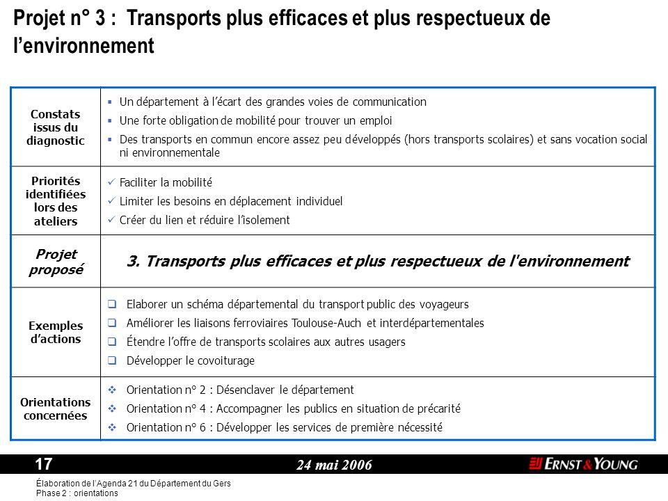 Projet n° 3 : Transports plus efficaces et plus respectueux de l'environnement