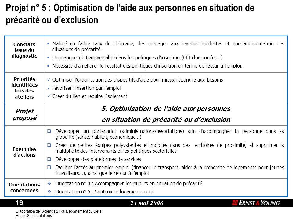 Projet n° 5 : Optimisation de l'aide aux personnes en situation de précarité ou d'exclusion