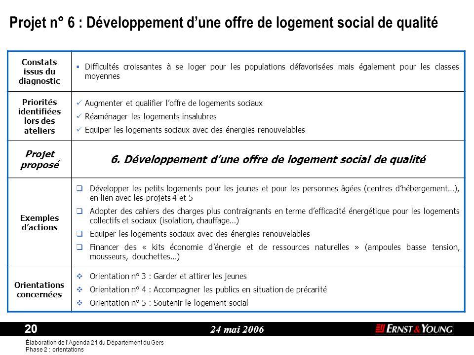 Projet n° 6 : Développement d'une offre de logement social de qualité