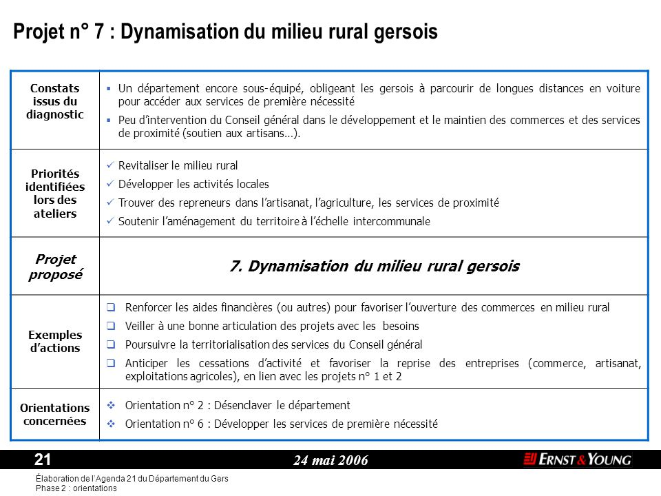 Projet n° 7 : Dynamisation du milieu rural gersois