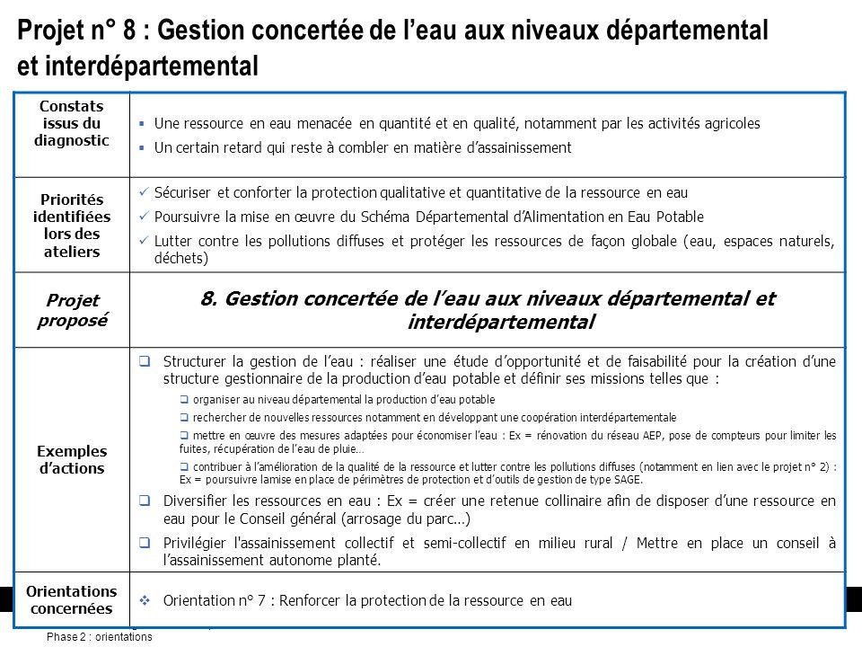 Projet n° 8 : Gestion concertée de l'eau aux niveaux départemental et interdépartemental