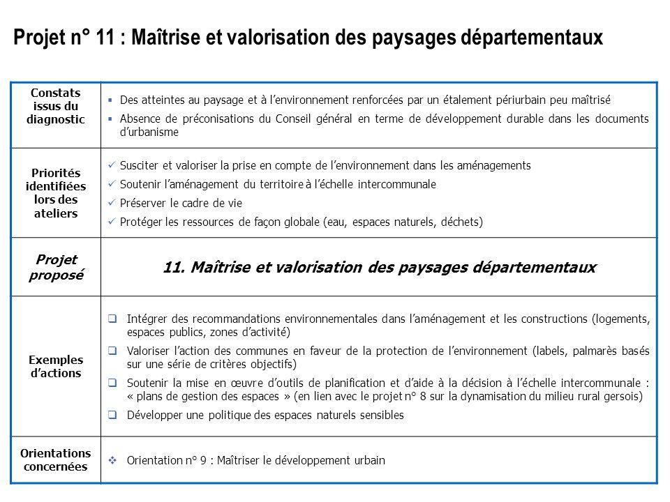 Projet n° 11 : Maîtrise et valorisation des paysages départementaux