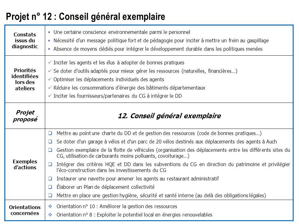 Projet n° 12 : Conseil général exemplaire