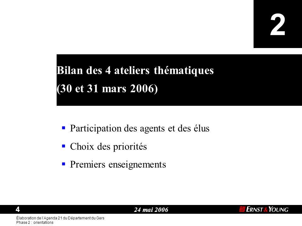 2 Bilan des 4 ateliers thématiques (30 et 31 mars 2006)