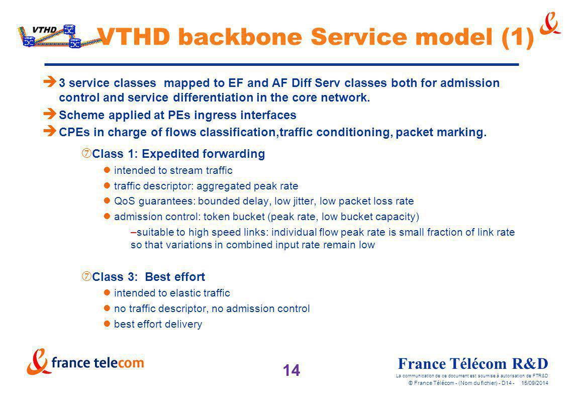 VTHD backbone Service model (1)