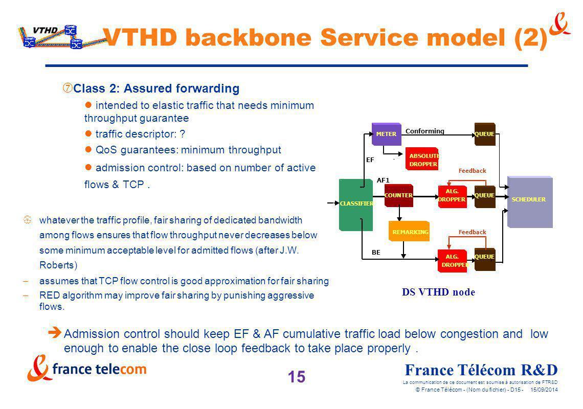 VTHD backbone Service model (2)