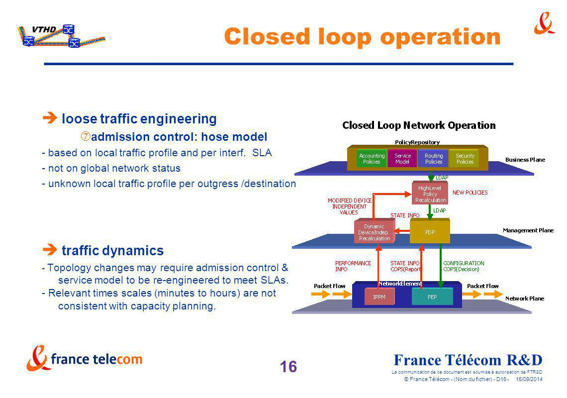 Closed loop operation loose traffic engineering traffic dynamics