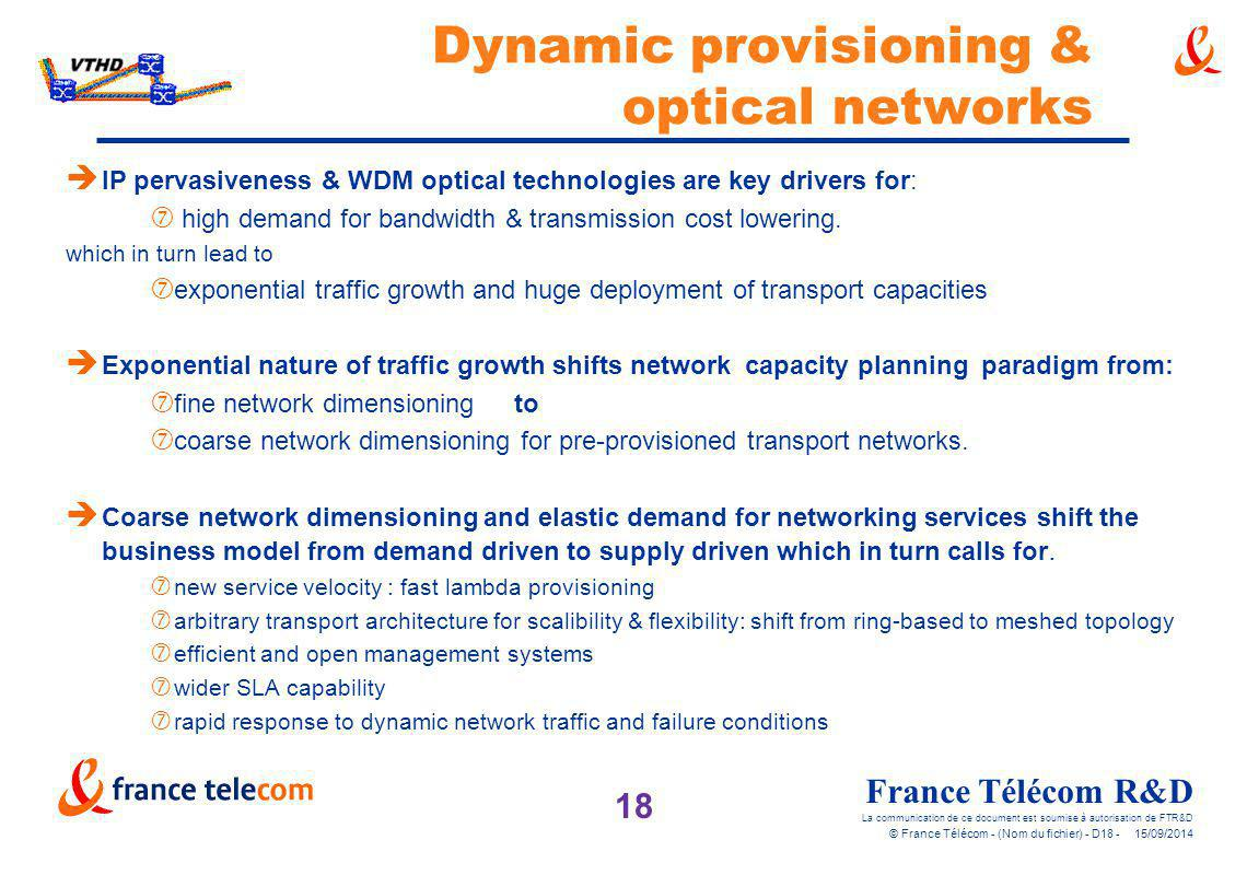 Dynamic provisioning & optical networks