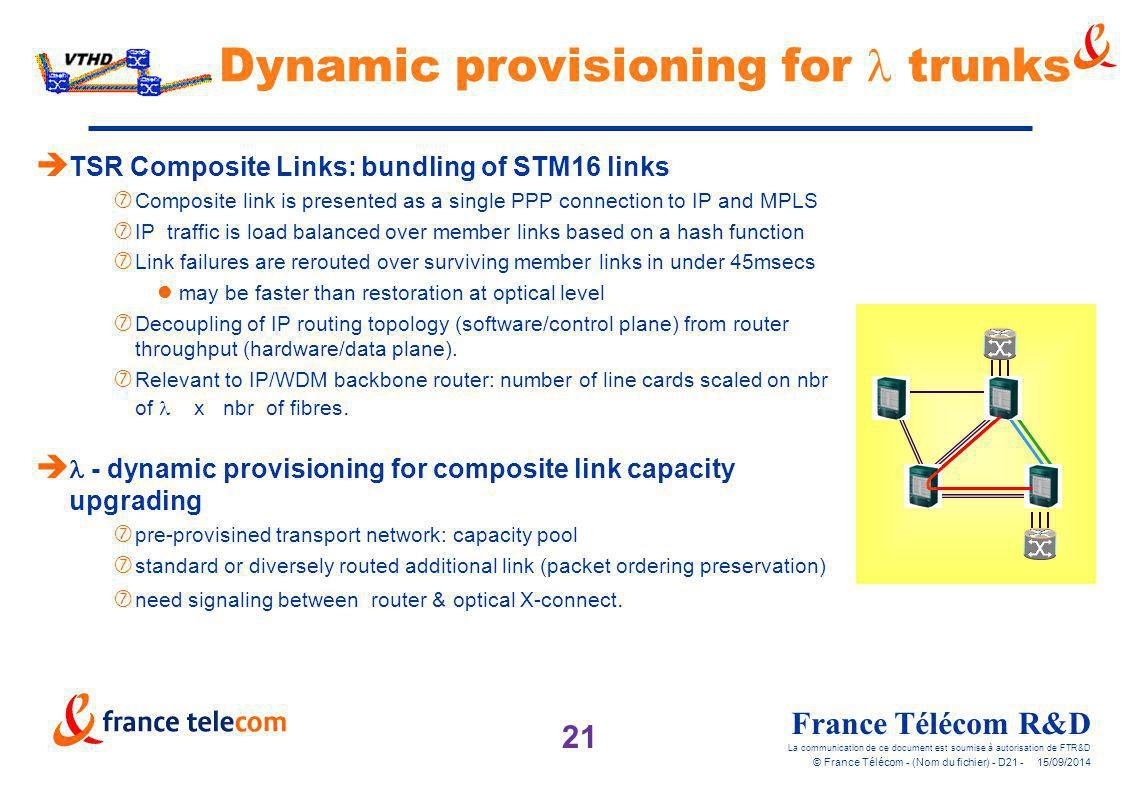 Dynamic provisioning for l trunks