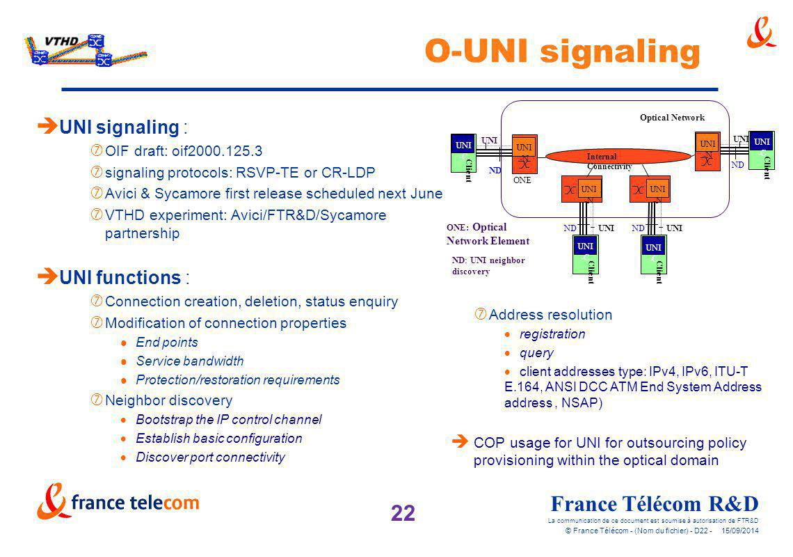 O-UNI signaling UNI signaling : UNI functions :