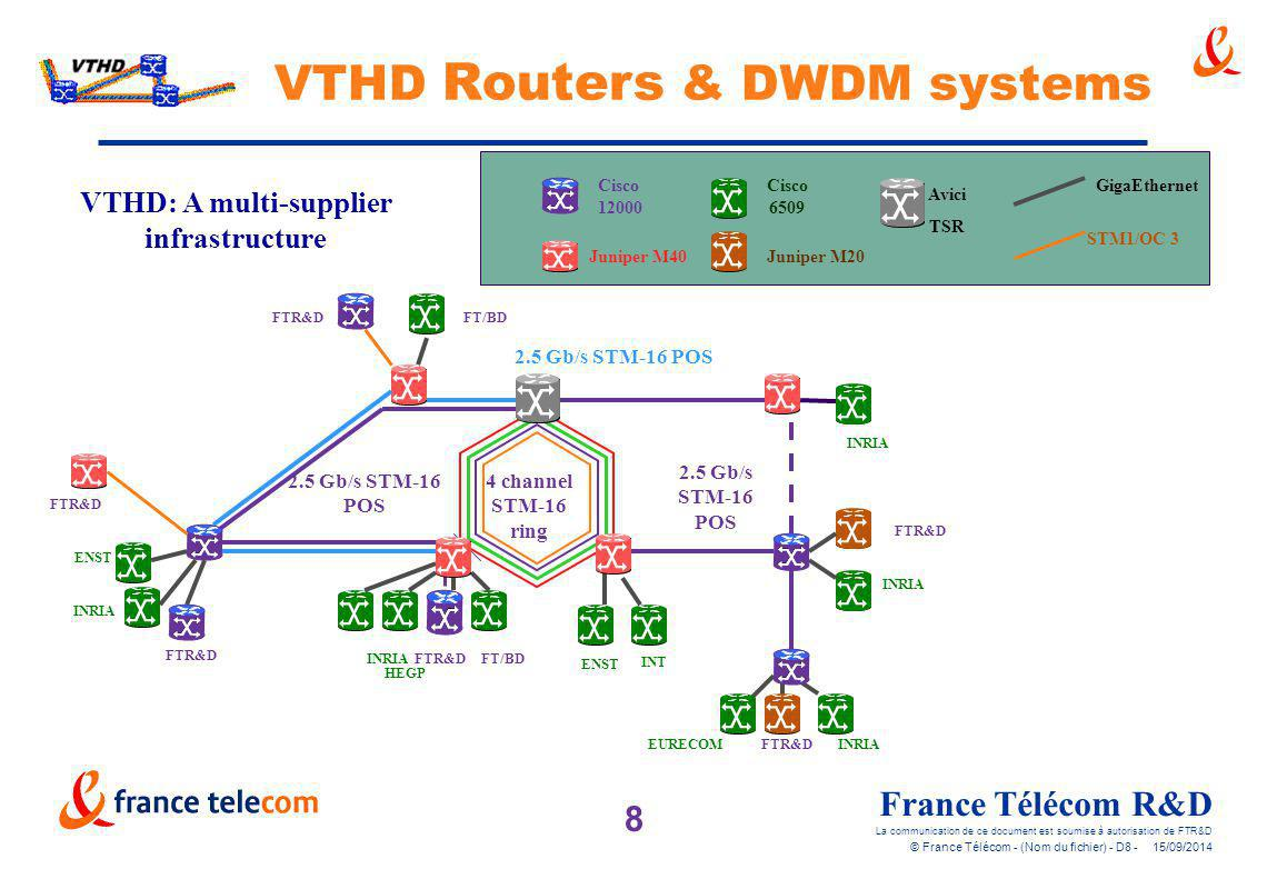 VTHD: A multi-supplier infrastructure