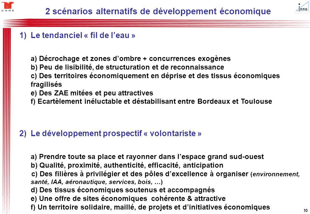 2 scénarios alternatifs de développement économique