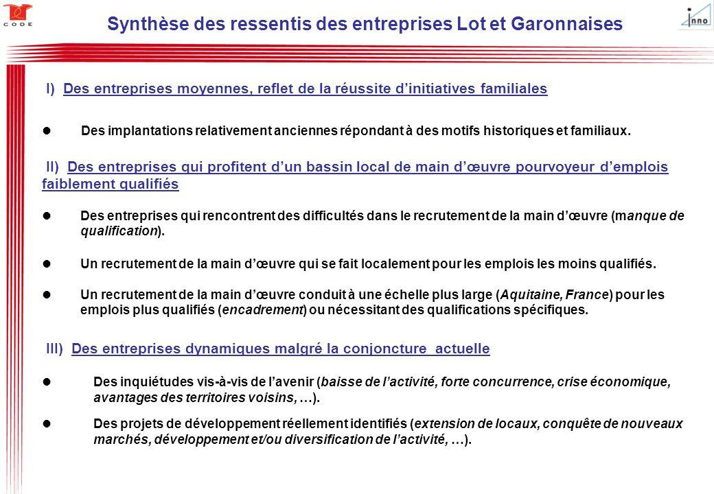 Synthèse des ressentis des entreprises Lot et Garonnaises
