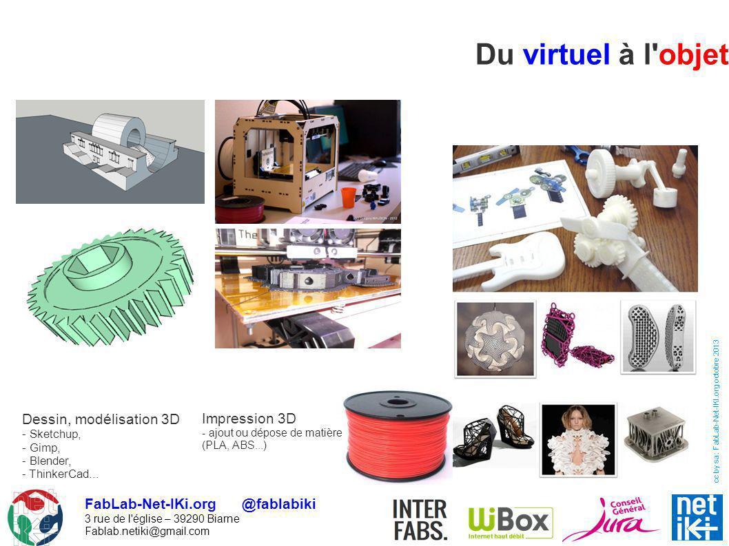 Du virtuel à l objet Dessin, modélisation 3D Impression 3D - Sketchup,