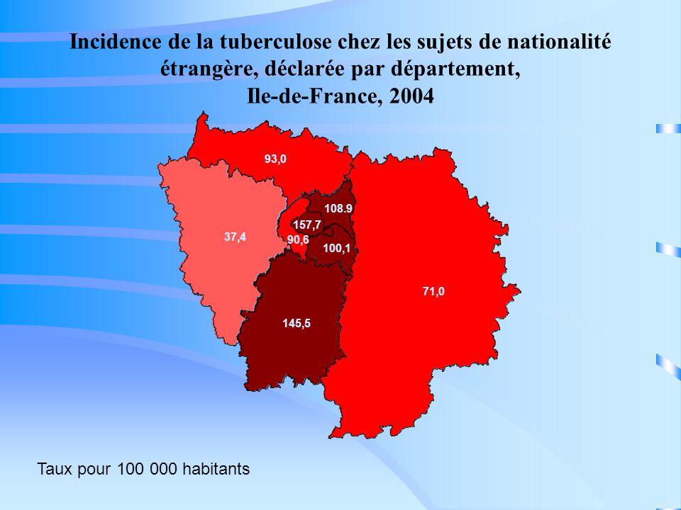 Incidence de la tuberculose chez les sujets de nationalité étrangère, déclarée par département, Ile-de-France, 2004