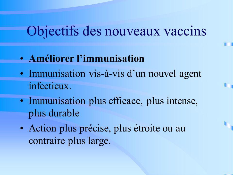 Objectifs des nouveaux vaccins