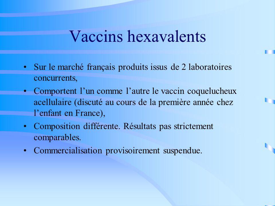 Vaccins hexavalents Sur le marché français produits issus de 2 laboratoires concurrents,