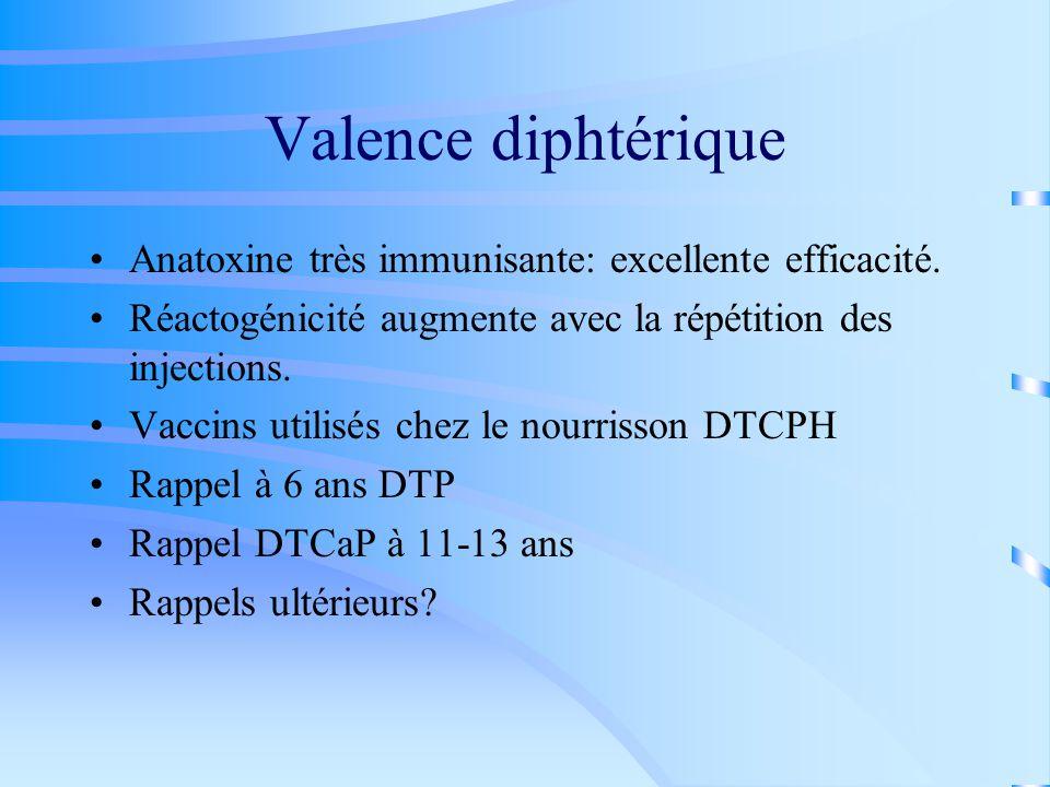 Valence diphtérique Anatoxine très immunisante: excellente efficacité.