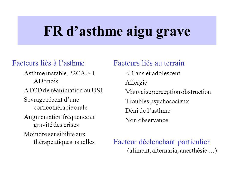 FR d'asthme aigu grave Facteurs liés à l'asthme