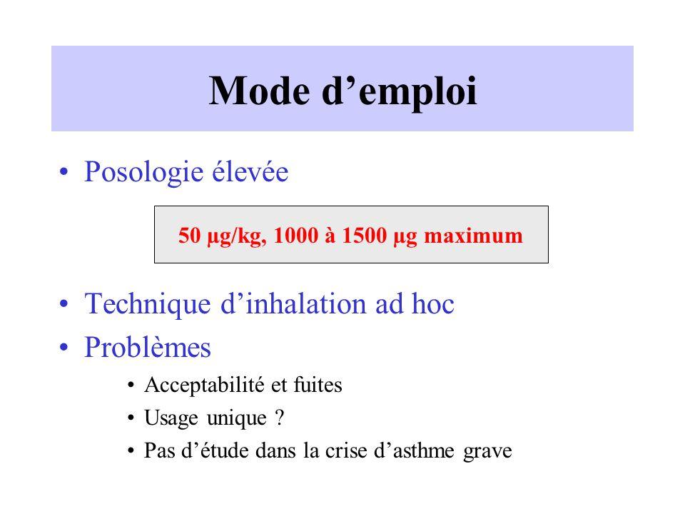 Mode d'emploi Posologie élevée Technique d'inhalation ad hoc Problèmes