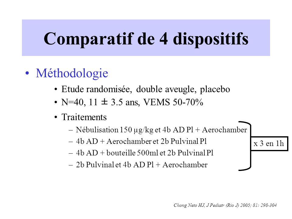 Comparatif de 4 dispositifs