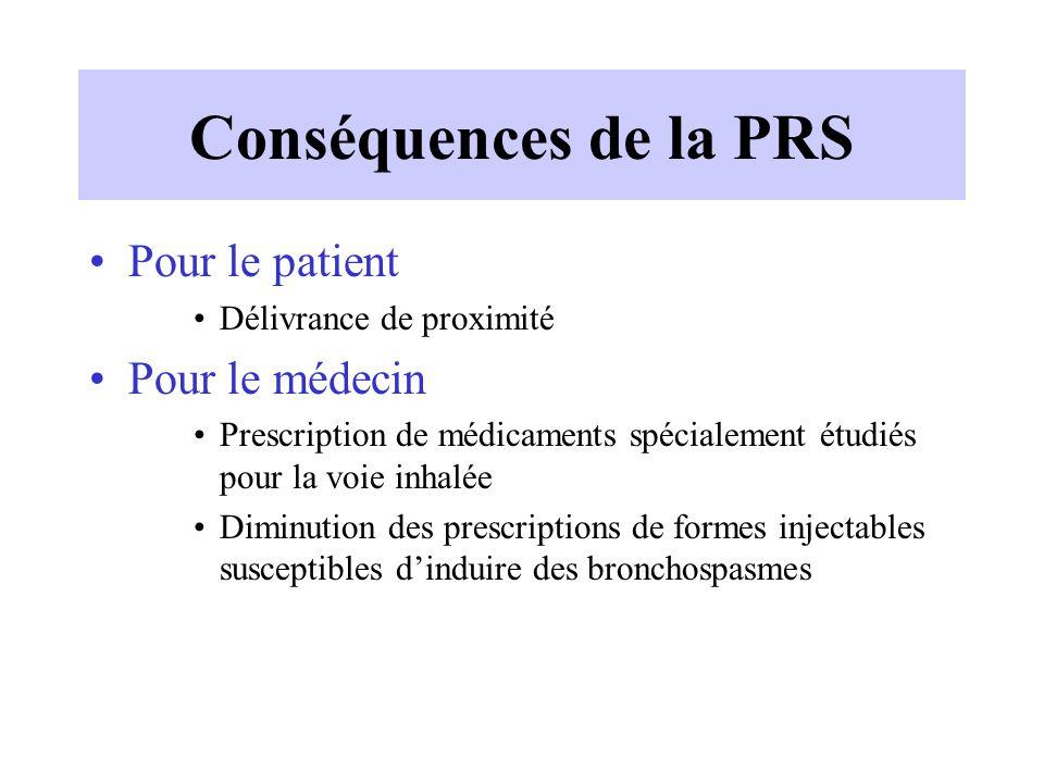 Conséquences de la PRS Pour le patient Pour le médecin