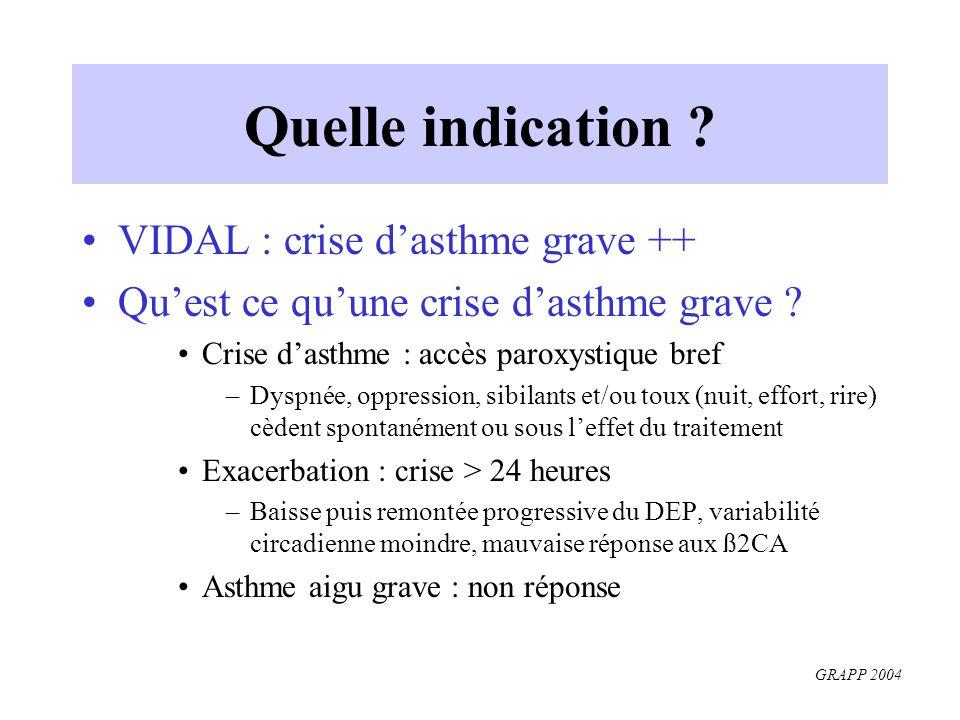 Quelle indication VIDAL : crise d'asthme grave ++