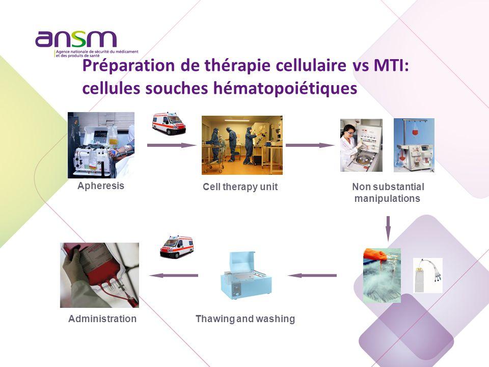 Préparation de thérapie cellulaire vs MTI: tri cellulaire