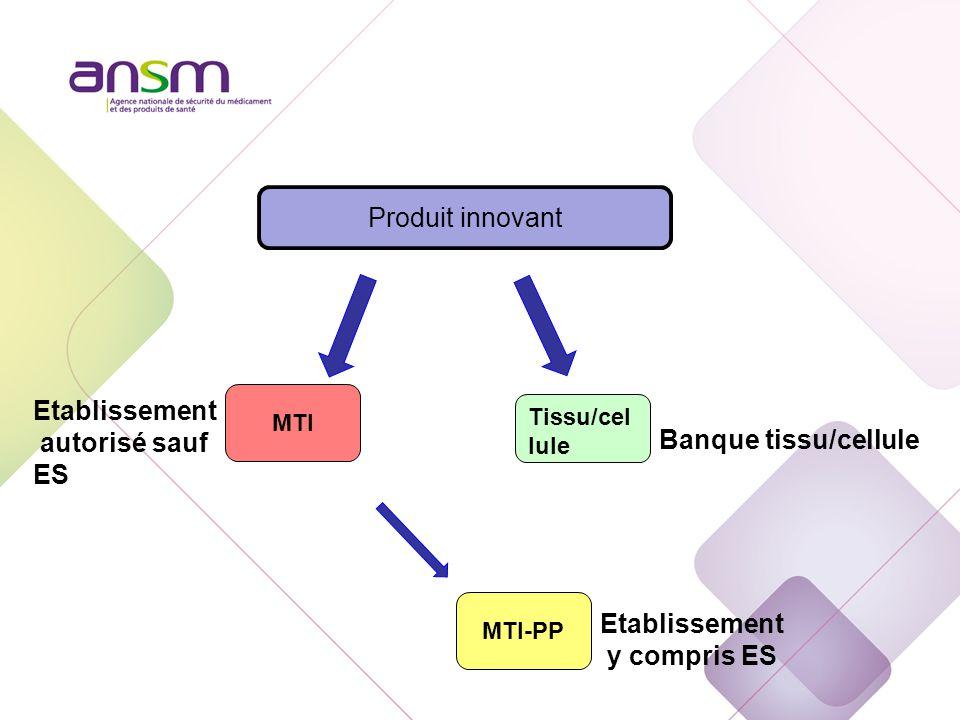 CONCLUSIONS Il est important de bien classer le produit dès le stade des essais cliniques.