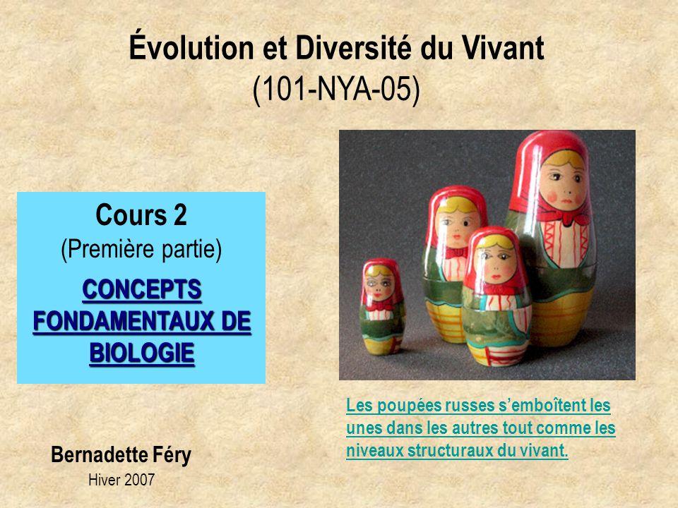 CONCEPTS FONDAMENTAUX DE BIOLOGIE