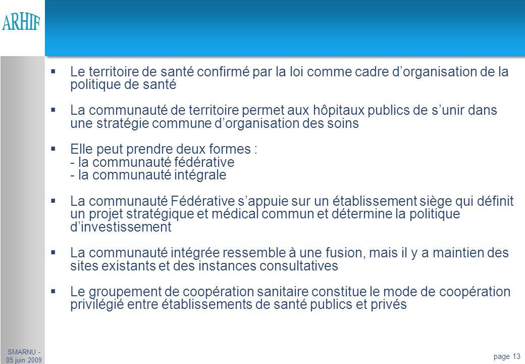 Le territoire de santé confirmé par la loi comme cadre d'organisation de la politique de santé