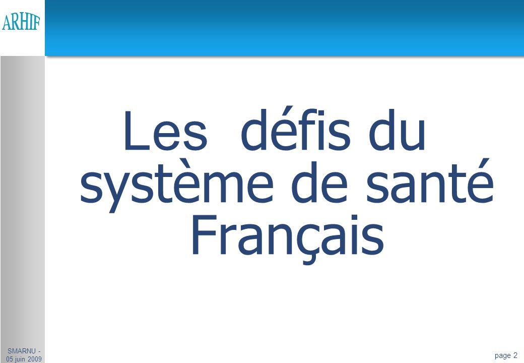 Les défis du système de santé Français