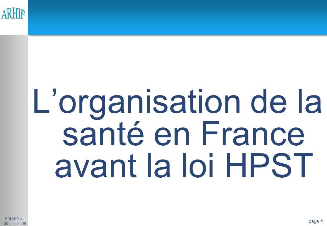 L'organisation de la santé en France avant la loi HPST