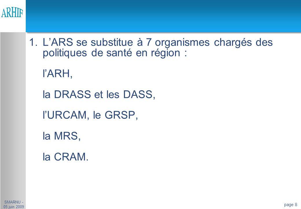 L'ARS se substitue à 7 organismes chargés des politiques de santé en région :