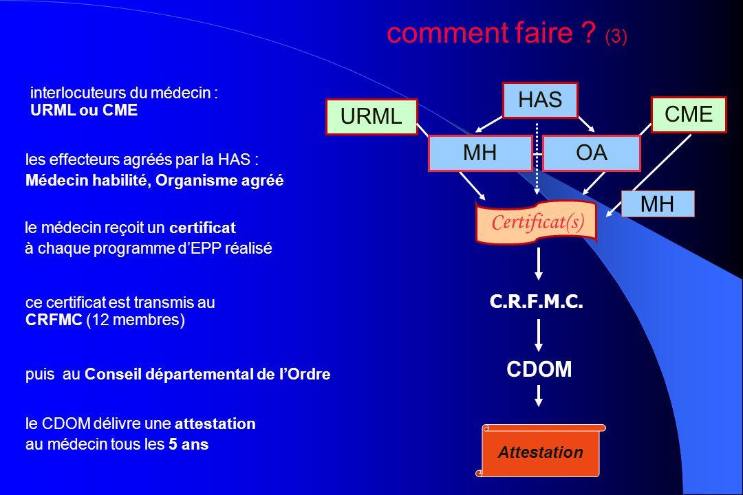 comment faire (3) OA HAS MH URML CME Certificat(s) MH CDOM