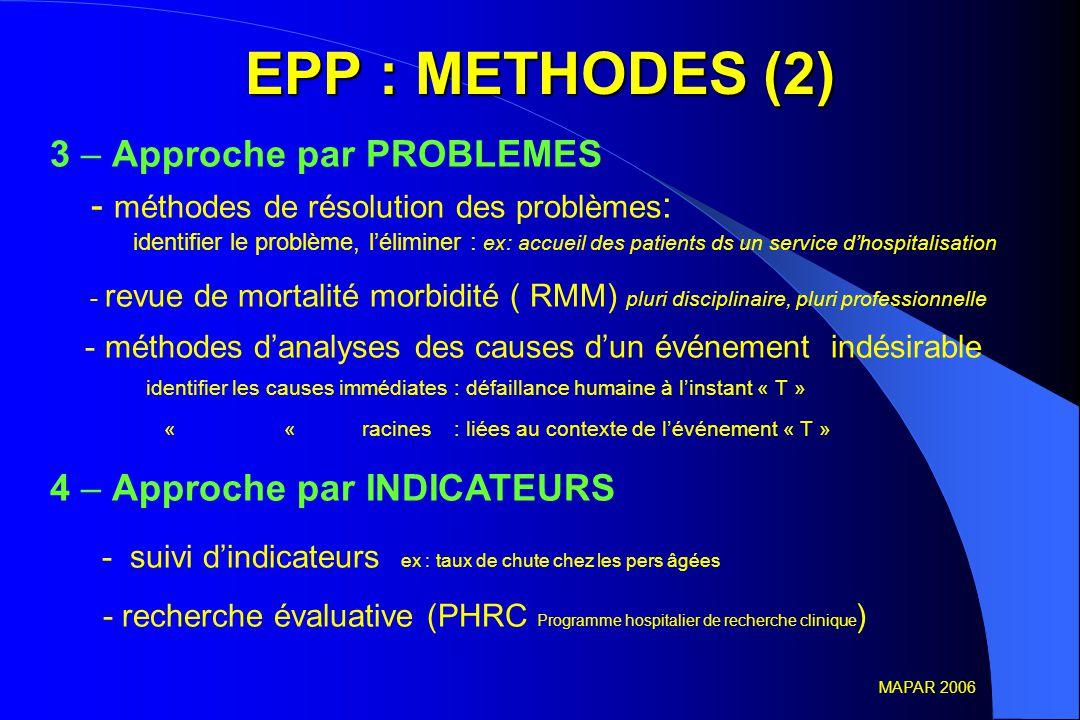 EPP : METHODES (2) 3 – Approche par PROBLEMES