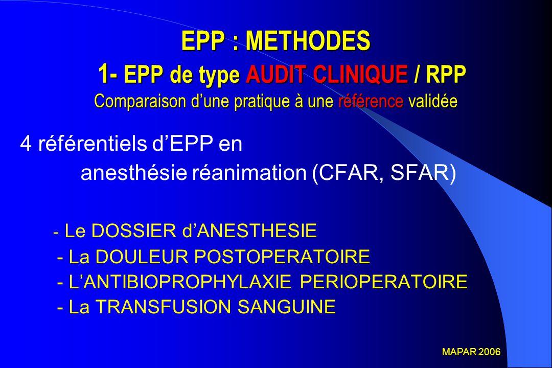 EPP : METHODES 1- EPP de type AUDIT CLINIQUE / RPP Comparaison d'une pratique à une référence validée