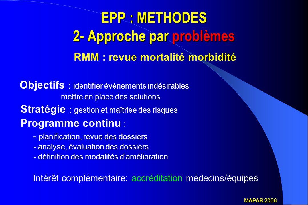 EPP : METHODES 2- Approche par problèmes