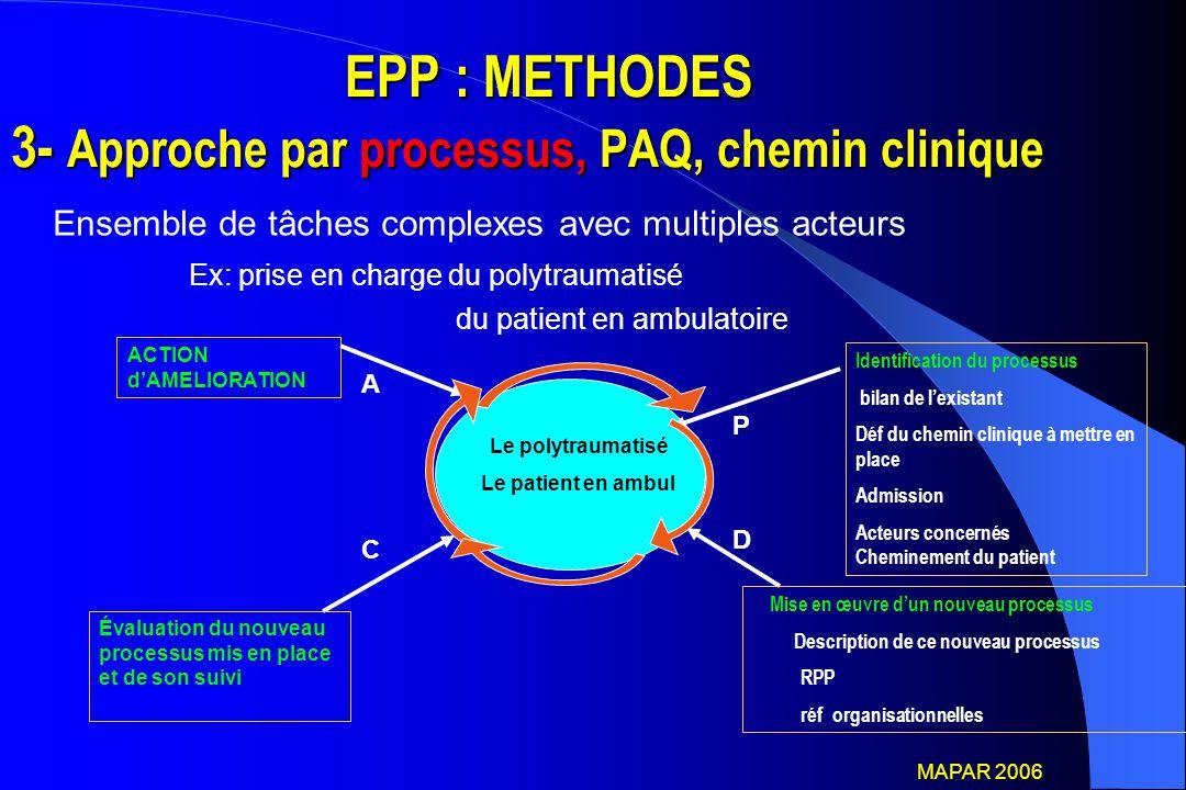 EPP : METHODES 3- Approche par processus, PAQ, chemin clinique